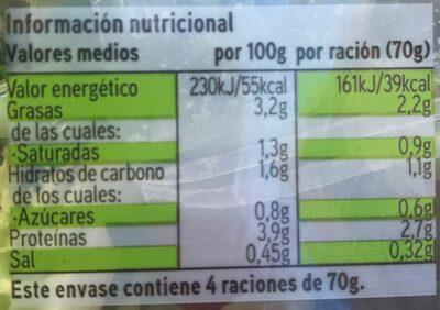 Ensalada montañesa - Informations nutritionnelles - es