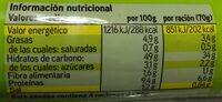 Masa pizza extra fina - Informació nutricional - es