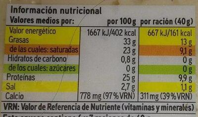 Sin Lactosa Queso Semicurado - Nutrition facts