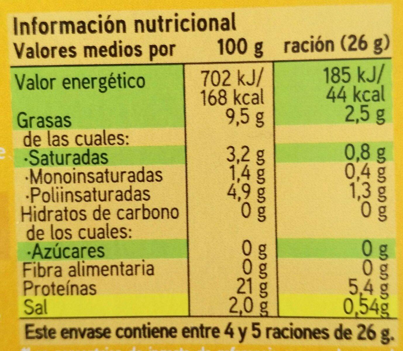 Muslito de pollo asado relleno de jamón serrano - Informació nutricional - es
