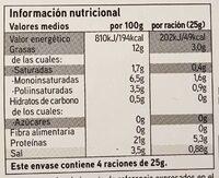 Salmón ahumado Noruego - Informació nutricional - es