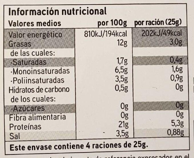 Salmón ahumado Noruego - Información nutricional