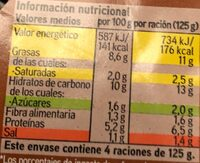 Tortilla de patata con cebolla - Informations nutritionnelles - es