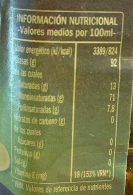 Act.eliges Virgen BT.1L - Nutrition facts