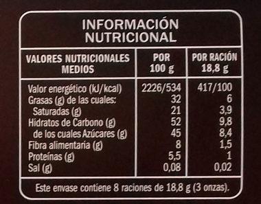 Chocolate negro - Información nutricional