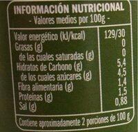 Pimientos del piquillo - Información nutricional - es
