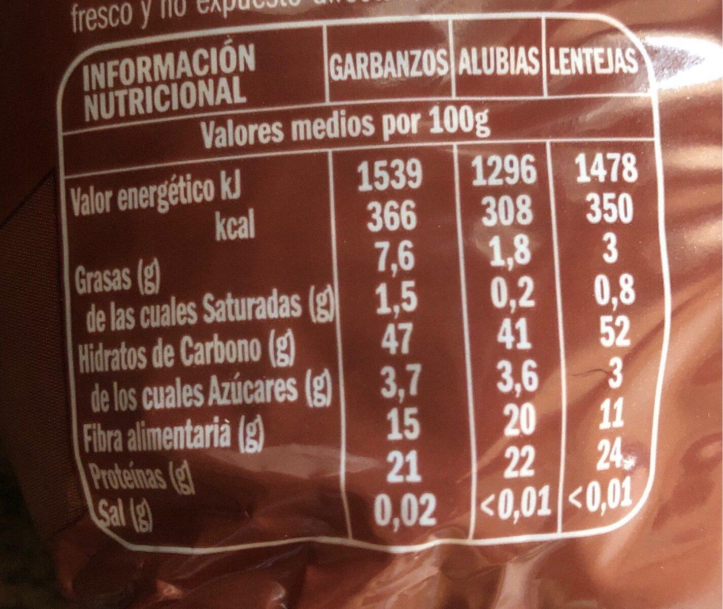 Lenteja rápida - Informations nutritionnelles - es