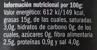 Aceituna manzanilla gazpachos con hueso - Informations nutritionnelles - es