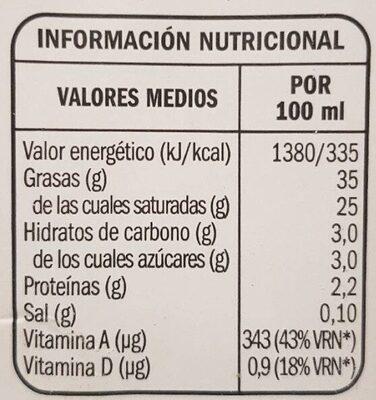 Nata para montar liquida - Informations nutritionnelles