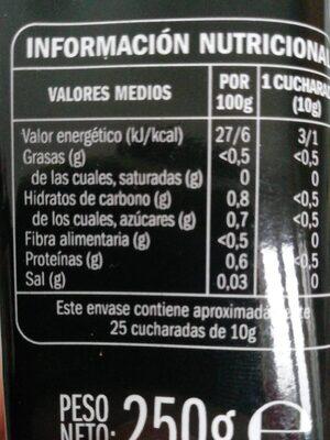 Café molido mezcla - Nährwertangaben
