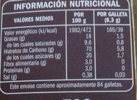 Galleta relieve - Ingrediënten