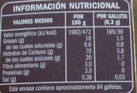 Galleta relieve - Informations nutritionnelles