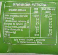 Espinacas hojas - Nutrition facts - es
