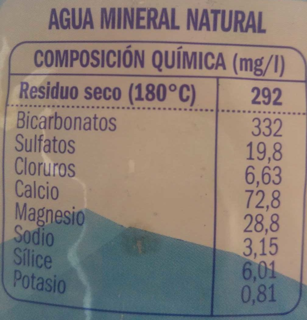 Agua mineral natural Fuente Arquillo - Informations nutritionnelles - es