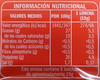 Queso Havarti lonchas - Nutrition facts