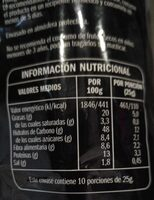 Cocktail - Manbo - Nutrition facts - es