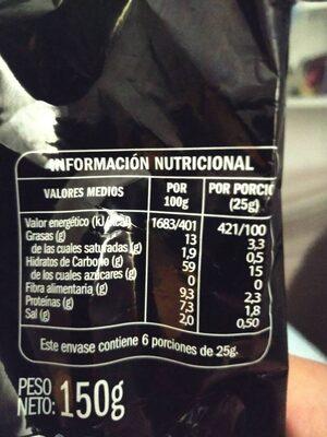 Maiz frito tierno - Voedigswaarden