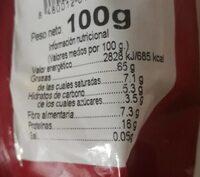 Nueces - Nutrition facts