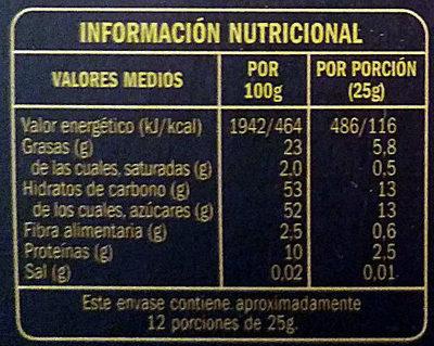 Turrón de yema tostada - Nutrition facts