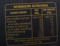 Turron coco ifa eliges - Nutrition facts - es