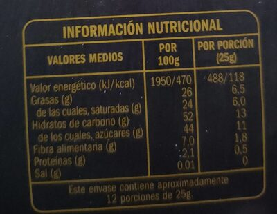 Turrón coco - Nutrition facts
