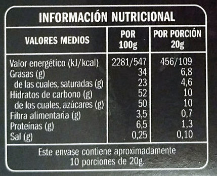 Praliné de tres chocolates - Nutrition facts