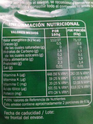 Canónigo - Informations nutritionnelles - es