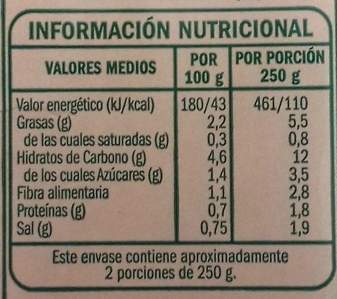 Crema de verduras - Informació nutricional