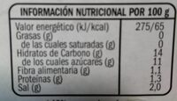 Ketchup - Nutrition facts
