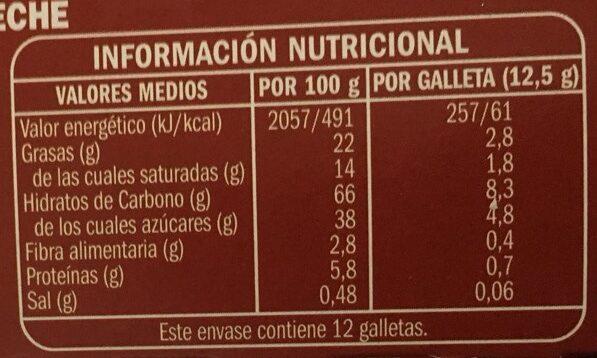 Galleta tableta chocolate con leche - Voedingswaarden - es