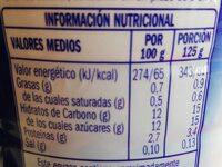Yogur líquido con fresa - Voedigswaarden