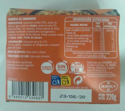 Hummus receta clásica - Información nutricional - es
