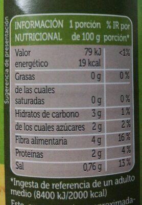 Corazones de alcachofa al natural - Nutrition facts - es