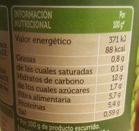 Guisantes muy finos. Extra - Nutrition facts