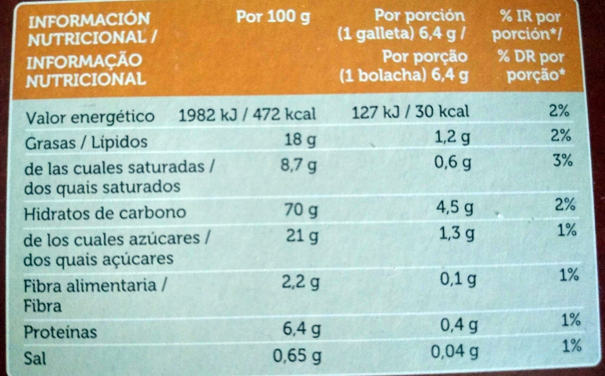 Galletas de canela - Nutrition facts - es