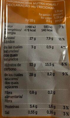Magdalenas Valencianas - Nutrition facts - es
