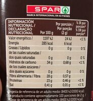 Cafe - Nutrition facts