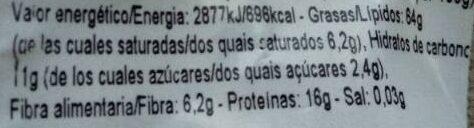 Nueces - Información nutricional - es