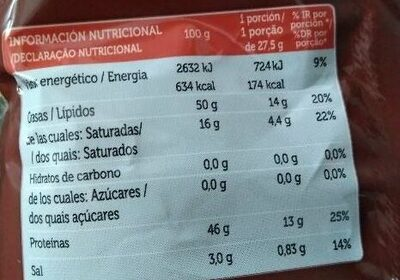 Snackspartorresmporcobaconral110grcx12 - Información nutricional