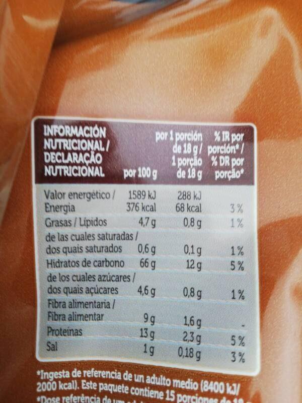 Pan tostado integral - Nutrition facts