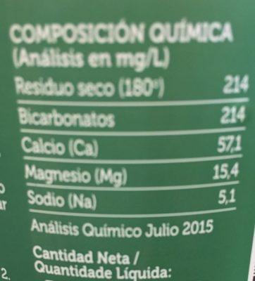 Agua mineral - Ingrediënten - fr
