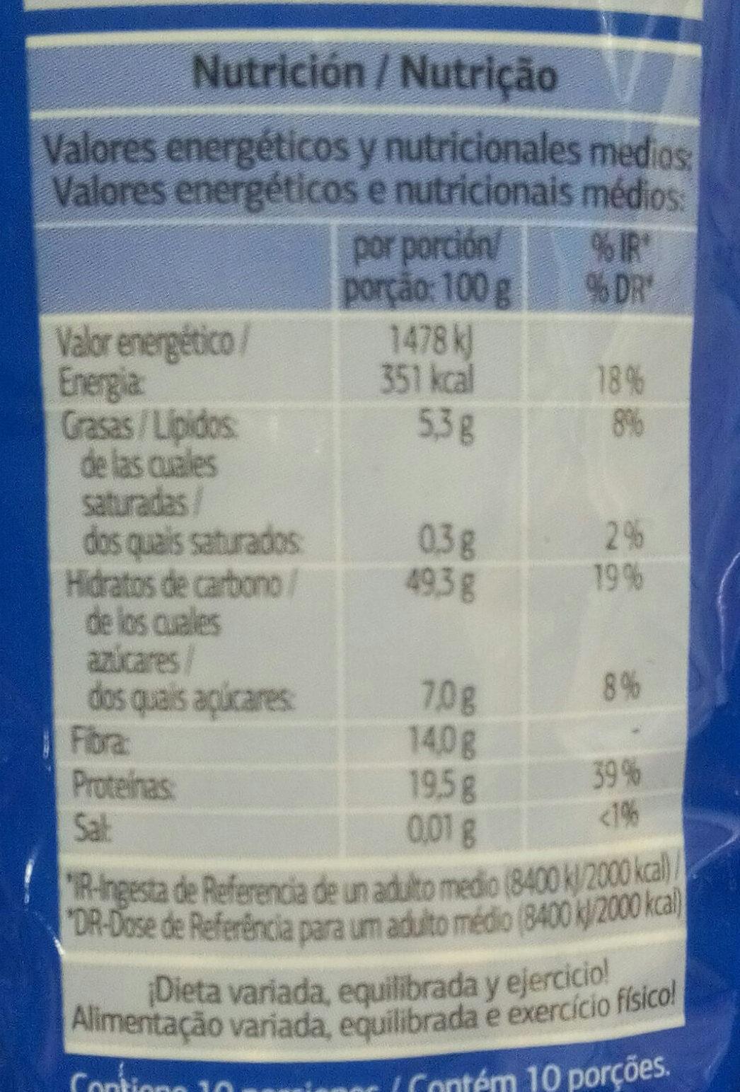 Dieta de 2000 kcal por dia