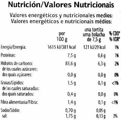 Tortitas de maíz - Información nutricional - es