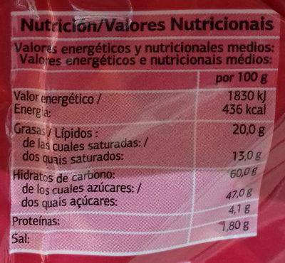 Bombones rellenos de cereza y licor - Valori nutrizionali - es