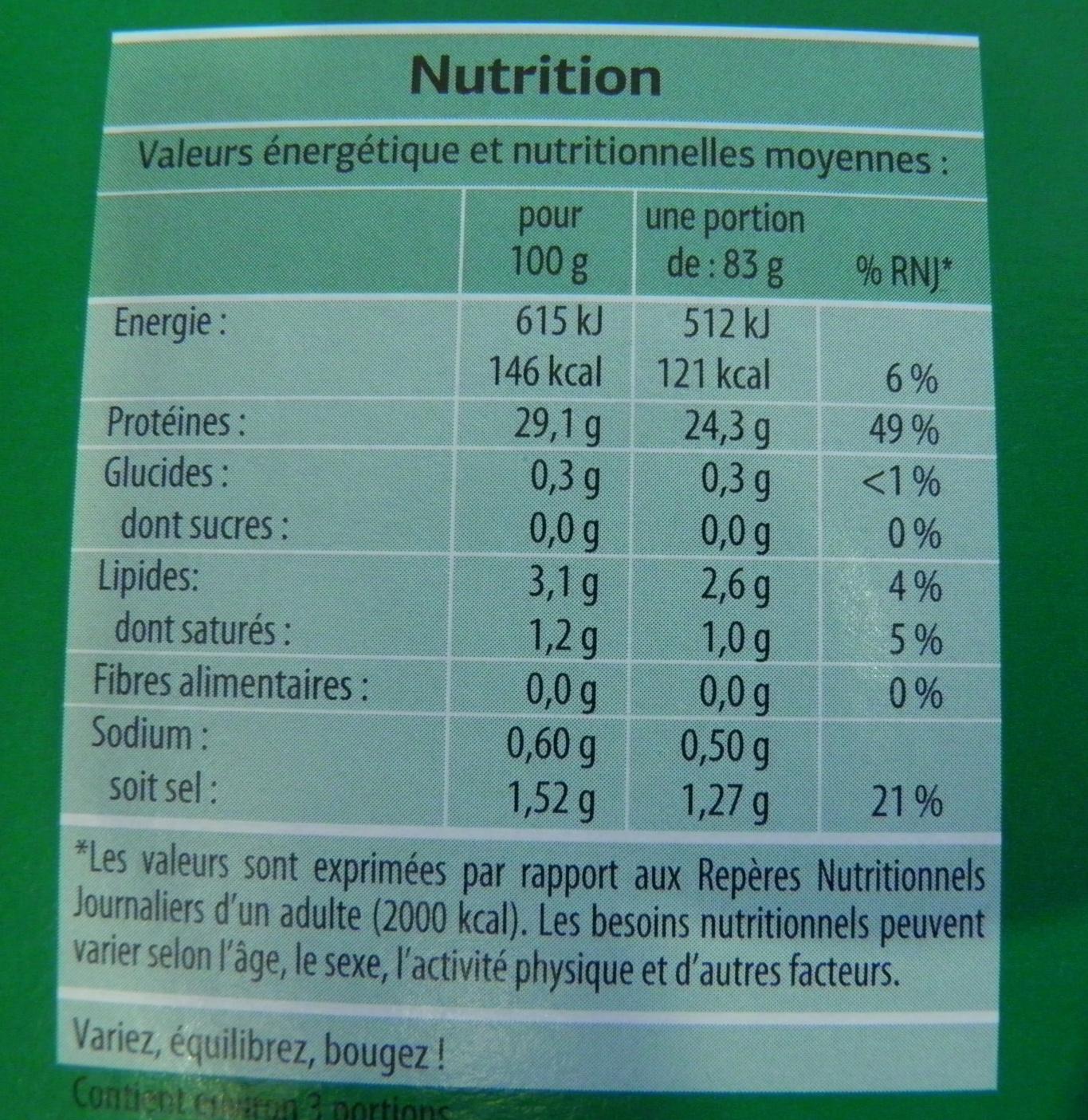 Gésiers de Canard, Confits dans la graisse de canard - Nutrition facts - fr