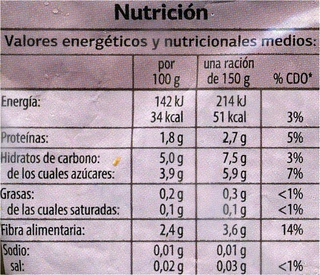 "Mezcla de setas congeladas ""Dia"" - Nutrition facts"