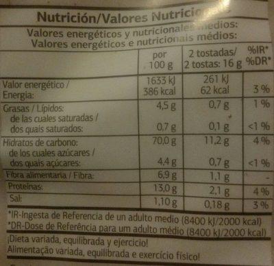 Biscotes integrales - Información nutricional