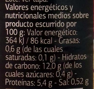 Alubias blancas cocidas en conserva - Voedigswaarden
