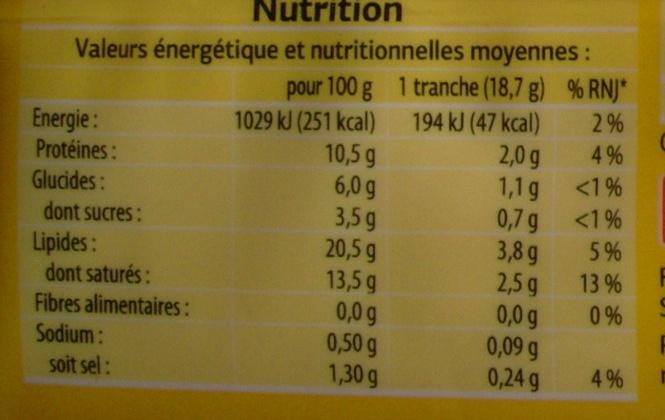 Tranches pour Hamburger - Informations nutritionnelles