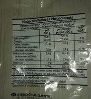 Judia verde redonda - Informations nutritionnelles - es